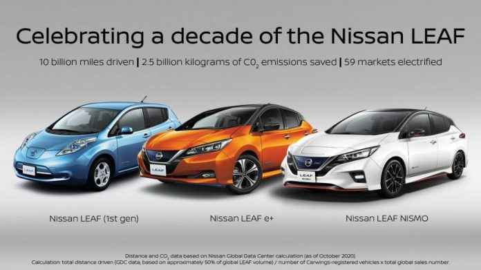 Tanti Auguri Nissan Leaf, 10 Anni di Storia